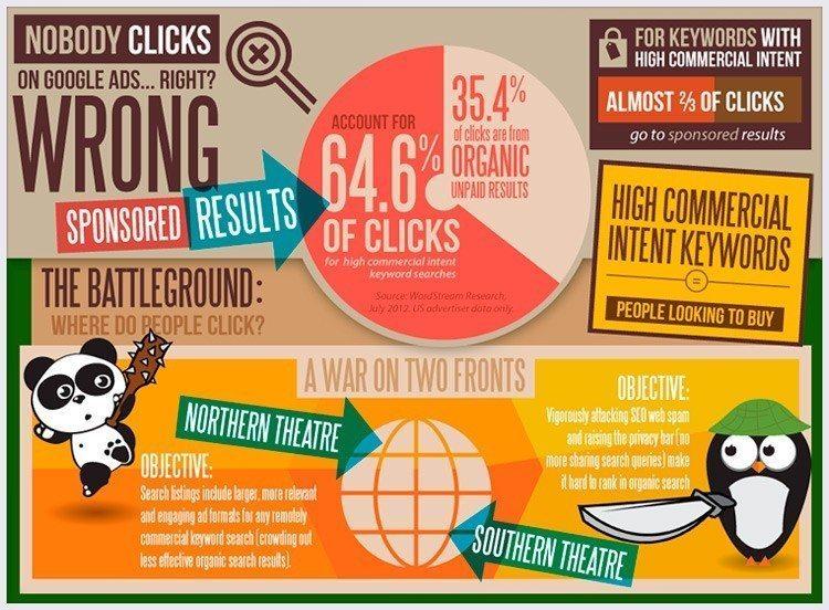 SEM WordStream infographic.jpg