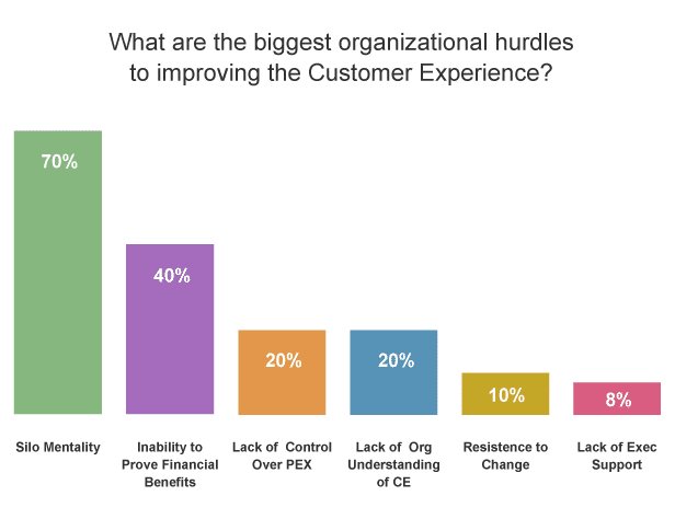 customer-experience-graphic-1