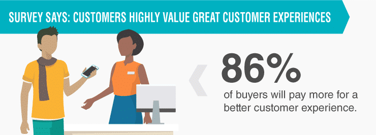highly-value-great-customer-experiences
