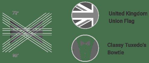 Posh-CaseStudy-branding-challenge-img POSH Mobile